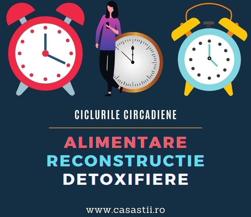 Ciclurile circadiene pentru dieta postului intermitent
